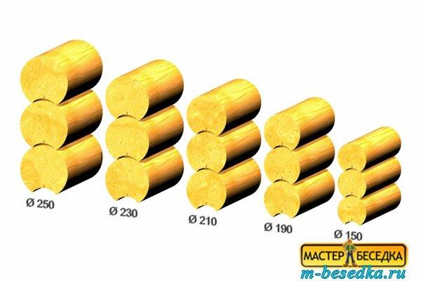 parametri-ocilindrovannih-breven